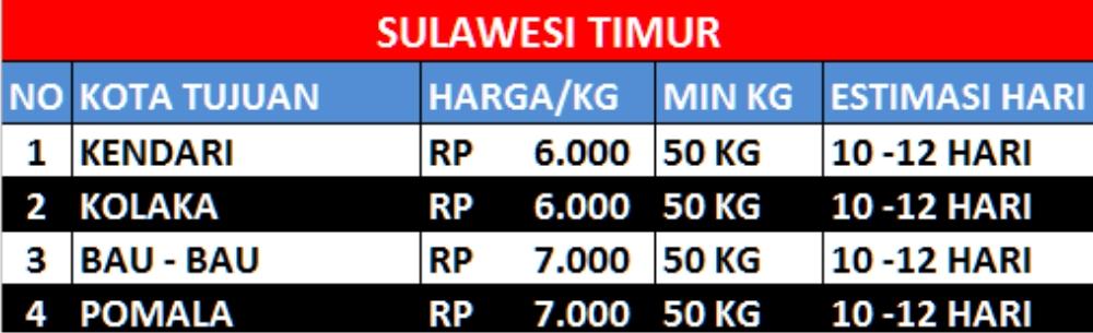 Sulawesi Timur