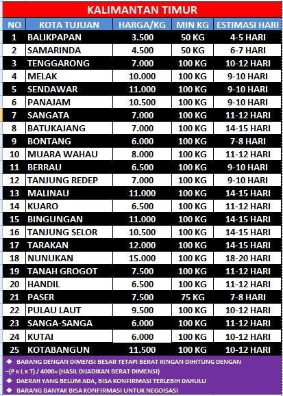 SBY-KALTIM