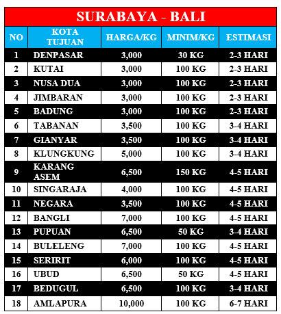 SBY-BALI