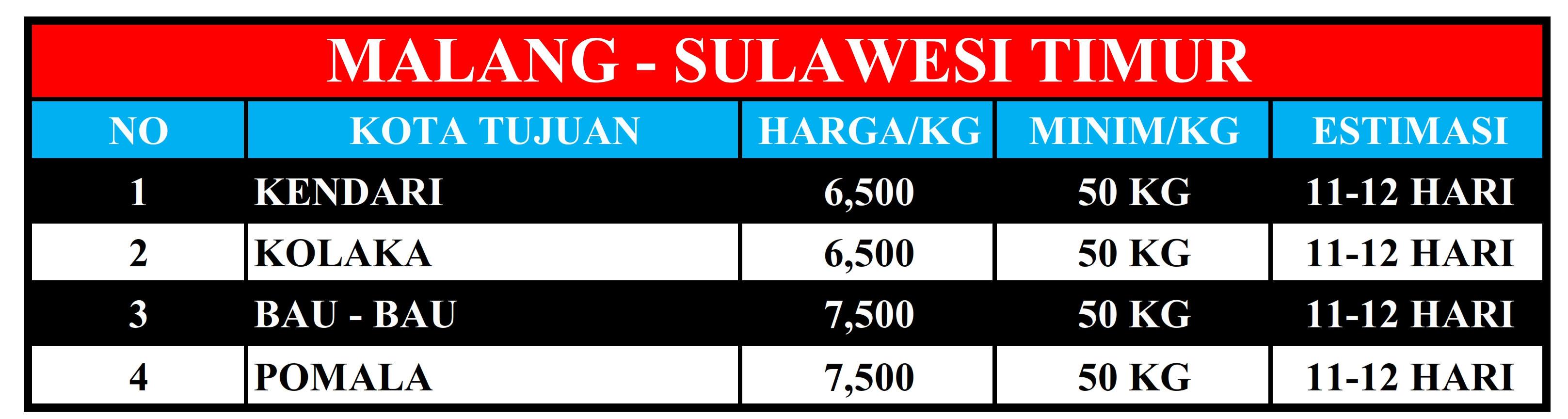 malang-sulawesi timur